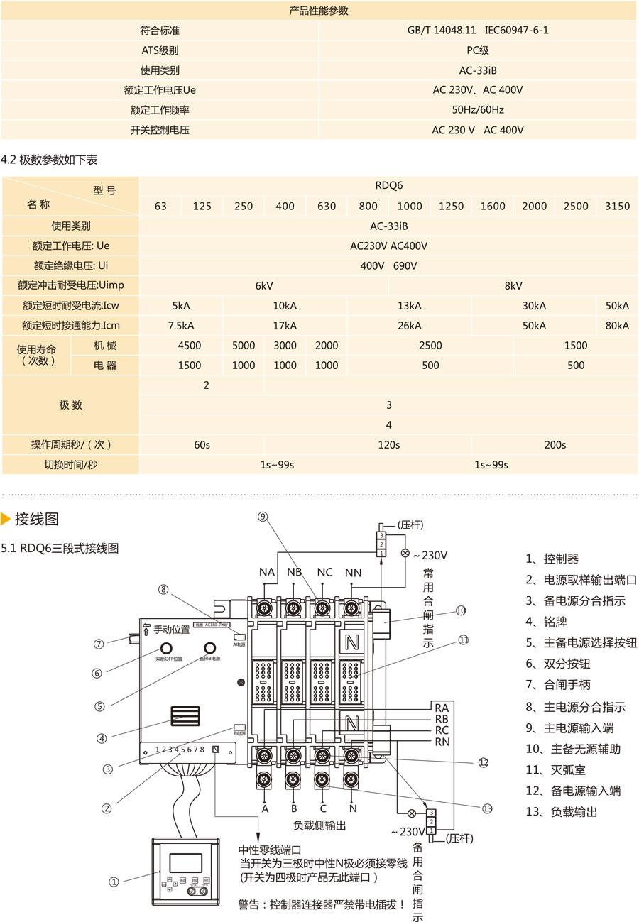 麻城智能型双电源自动转换开关 k&n