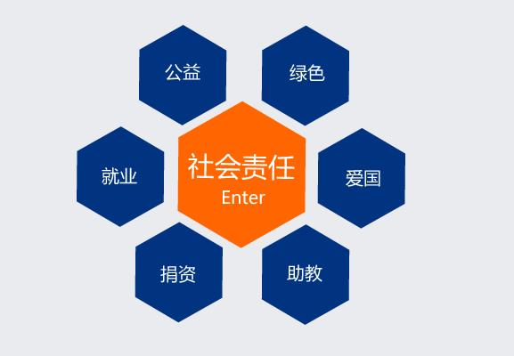 龙8国际娱乐pt龙8国际娱乐pt社会责任